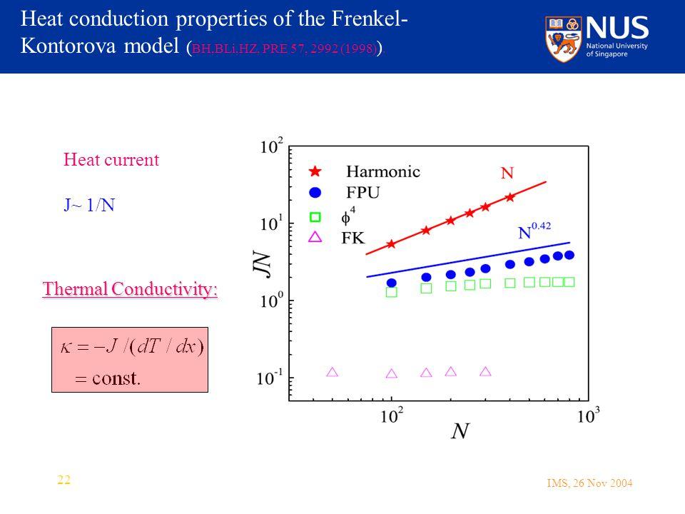 IMS, 26 Nov 2004 22 Heat conduction properties of the Frenkel- Kontorova model ( BH,BLi,HZ, PRE 57, 2992 (1998) ).