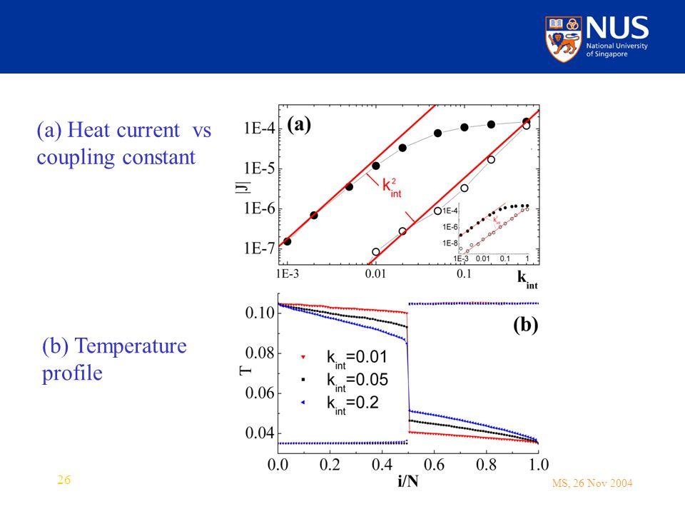 IMS, 26 Nov 2004 26 (a) Heat current vs coupling constant (b) Temperature profile