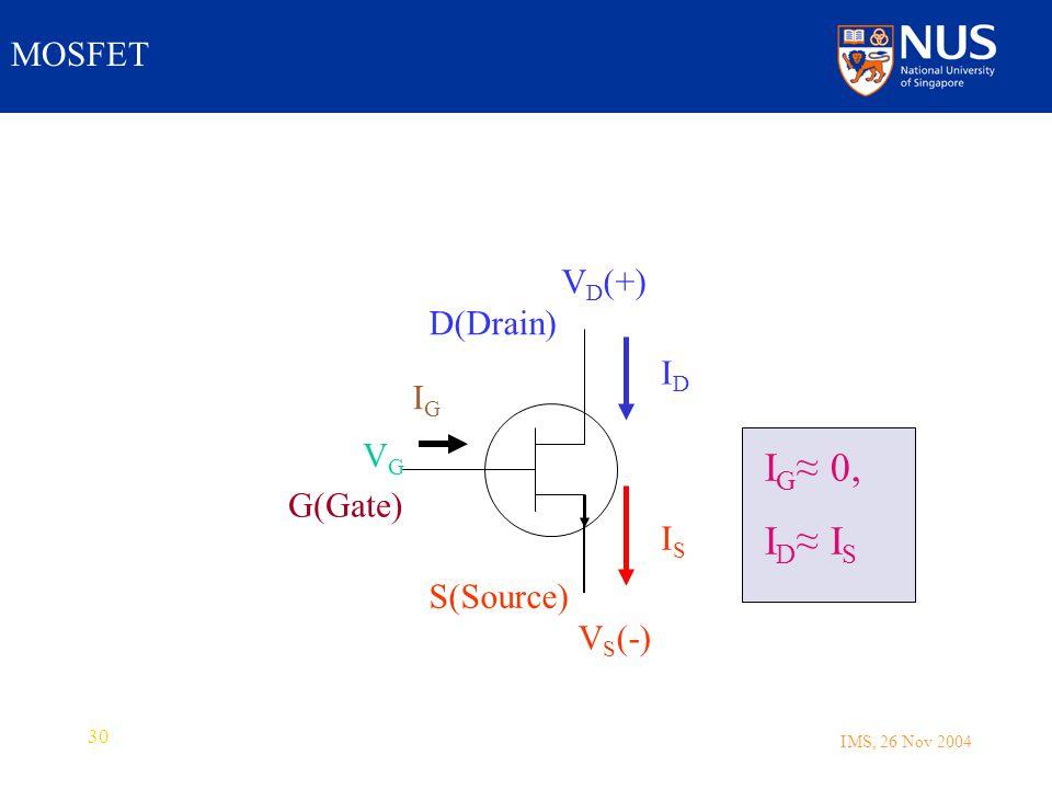 IMS, 26 Nov 2004 30 G(Gate) D(Drain) S(Source) V D (+) V S (-) ISIS IDID IGIG MOSFET I G ≈ 0, I D ≈ I S VGVG