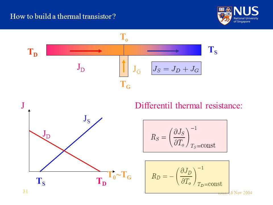 IMS, 26 Nov 2004 31 TDTD TGTG JDJD How to build a thermal transistor .