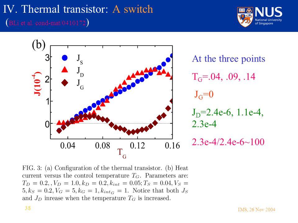 IMS, 26 Nov 2004 38 IV. Thermal transistor: A switch ( BLi et al.