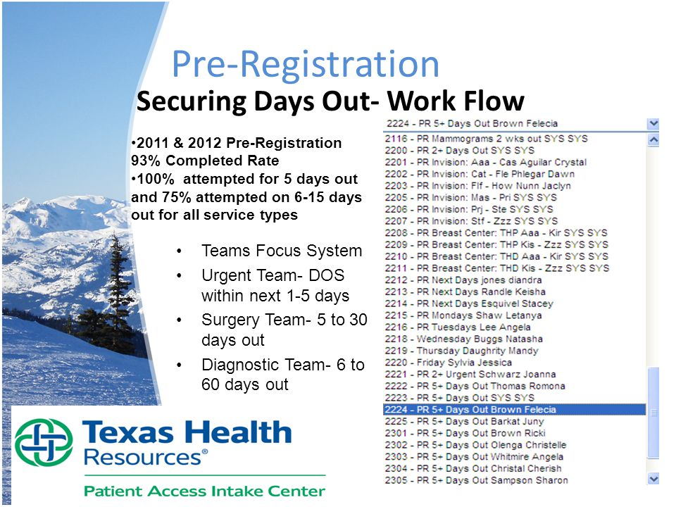 Pre-Registration Securing Days Out- Work Flow Teams Focus System Urgent Team- DOS within next 1-5 days Surgery Team- 5 to 30 days out Diagnostic Team-