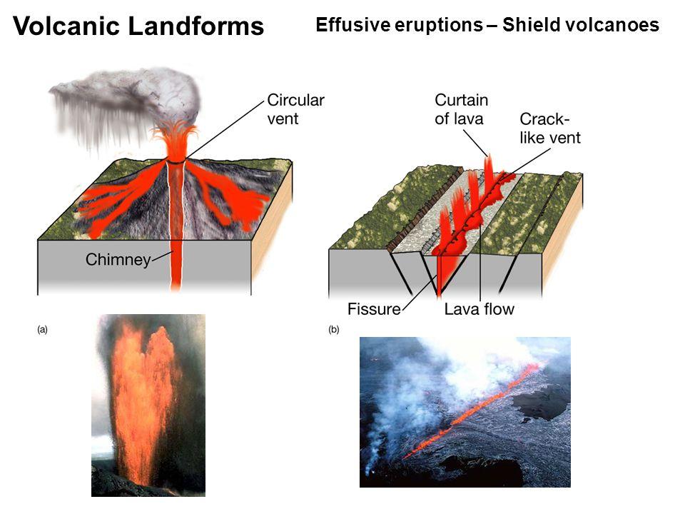 Volcanic Landforms Effusive eruptions – Shield volcanoes