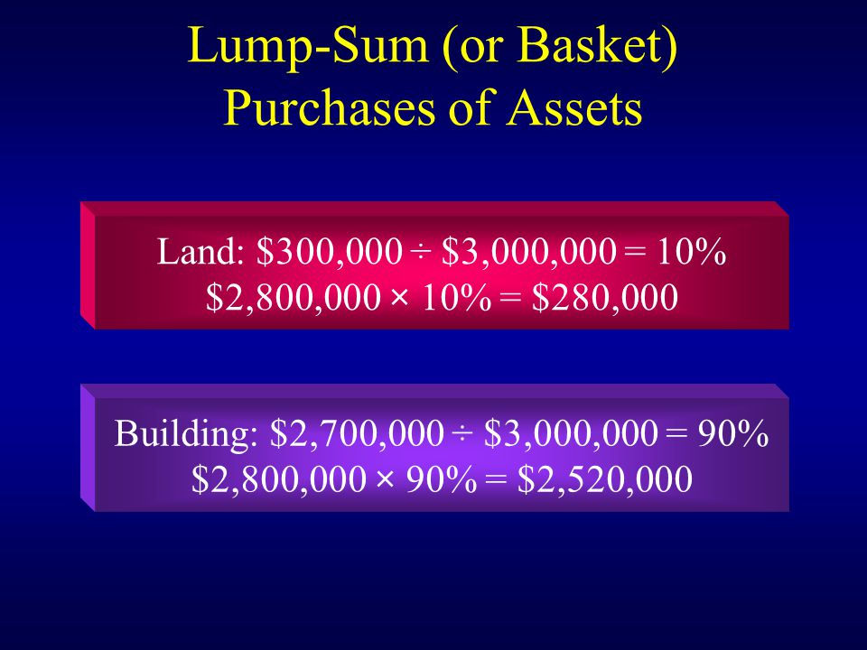 Lump-Sum (or Basket) Purchases of Assets Building: $2,700,000 ÷ $3,000,000 = 90% $2,800,000 × 90% = $2,520,000 Land: $300,000 ÷ $3,000,000 = 10% $2,800,000 × 10% = $280,000