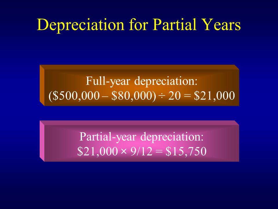 Partial-year depreciation: $21,000 × 9/12 = $15,750 Depreciation for Partial Years Full-year depreciation: ($500,000 – $80,000) ÷ 20 = $21,000