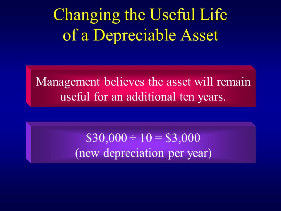 Management believes the asset will remain useful for an additional ten years.