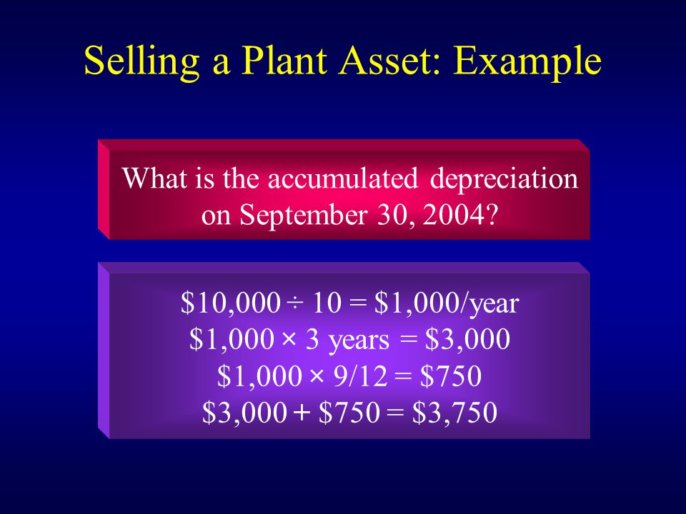 $10,000 ÷ 10 = $1,000/year $1,000 × 3 years = $3,000 $1,000 × 9/12 = $750 $3,000 + $750 = $3,750 Selling a Plant Asset: Example What is the accumulated depreciation on September 30, 2004