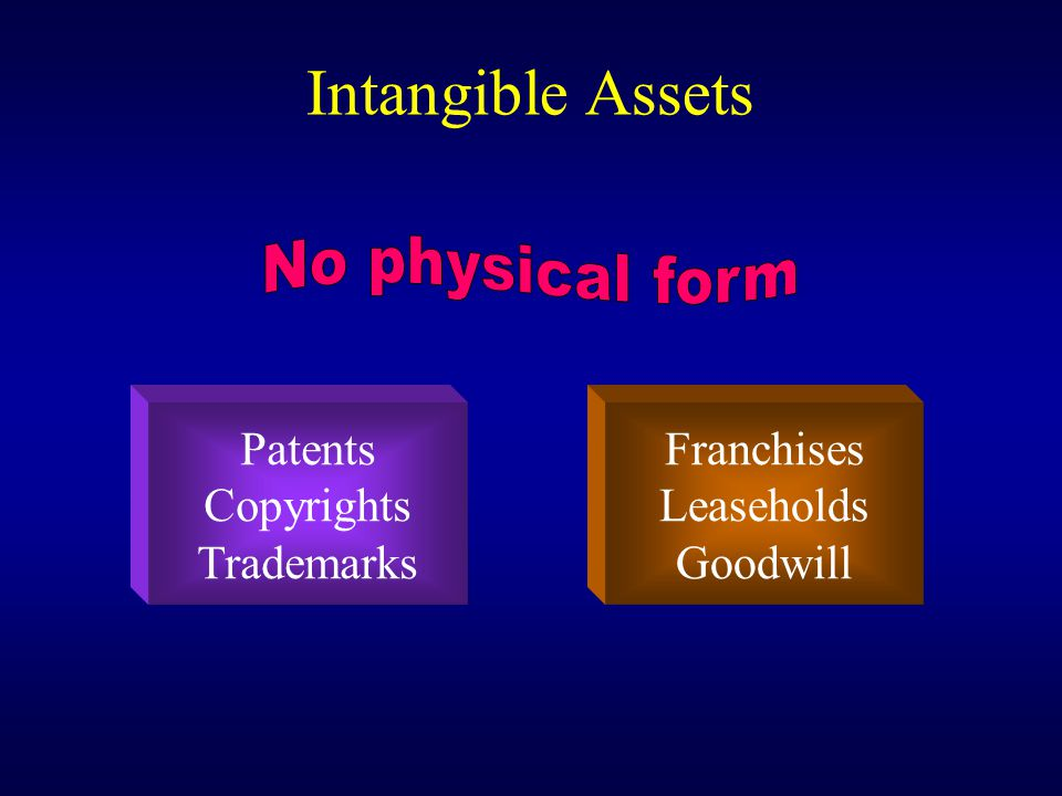 Intangible Assets Patents Copyrights Trademarks Franchises Leaseholds Goodwill
