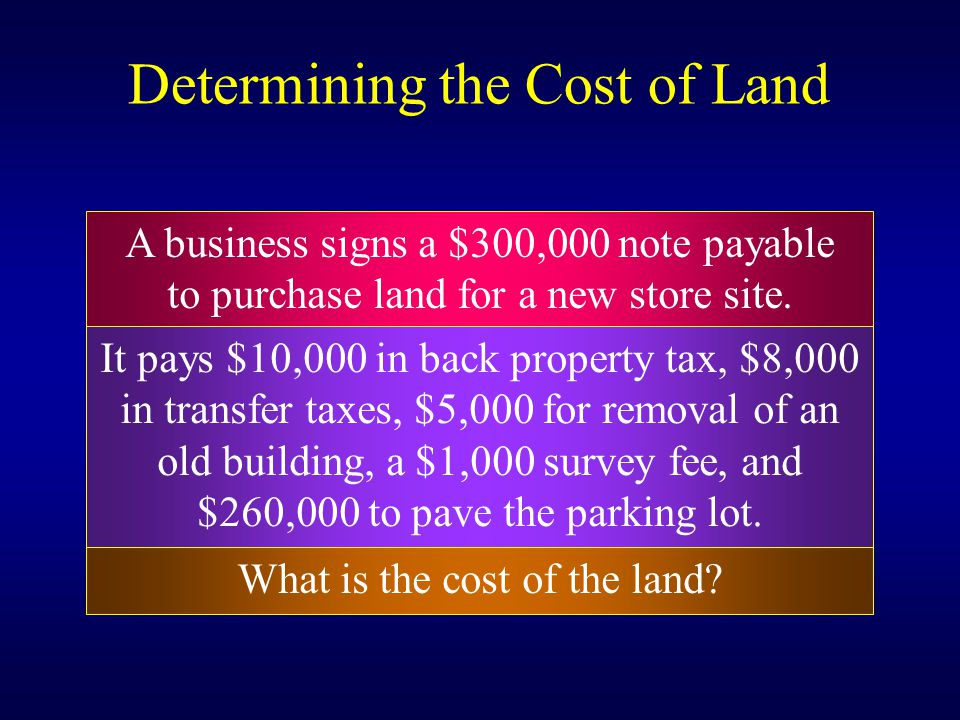 Determining the Cost of Land What is the cost of the land.