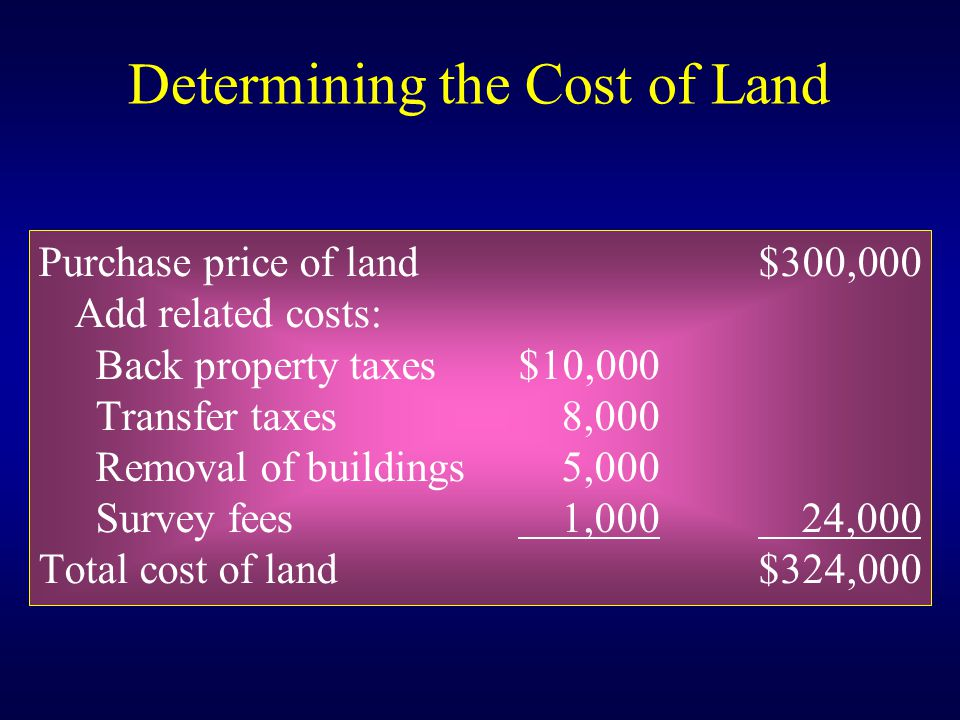 Determining the Cost of Land Purchase price of land$300,000 Add related costs: Back property taxes$10,000 Transfer taxes 8,000 Removal of buildings 5,000 Survey fees 1,000 24,000 Total cost of land$324,000