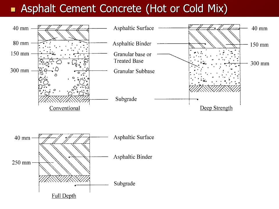 Asphalt Cement Concrete (Hot or Cold Mix) Asphalt Cement Concrete (Hot or Cold Mix)
