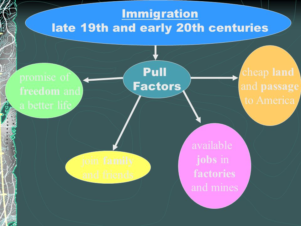 Immigration late 19th and early 20th centuries Push Factors lack of farmland in Europe fleeing persecution Irish Italians Russian Jews Armenians political turmoil Mexicans famine / poverty Irish Chinese