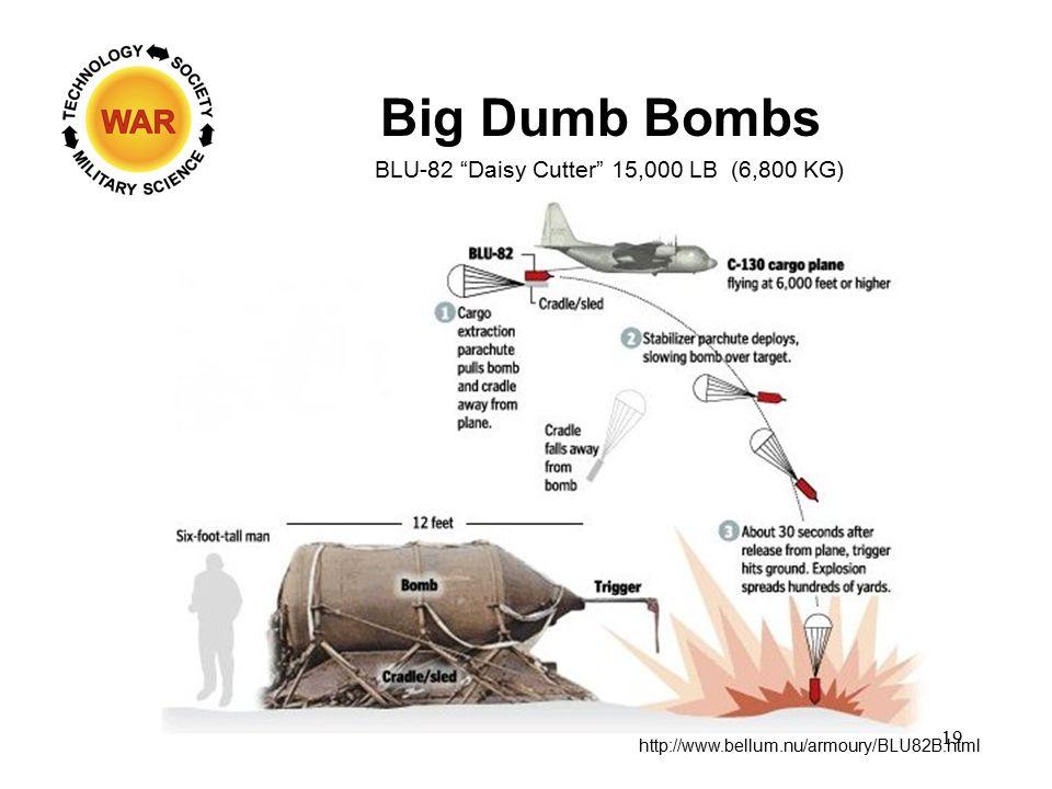 Big Dumb Bombs http://www.bellum.nu/armoury/BLU82B.html BLU-82 Daisy Cutter 15,000 LB (6,800 KG) 19
