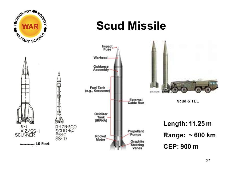 Scud Missile Length: 11.25 m Range: ~ 600 km CEP: 900 m Scud & TEL 22