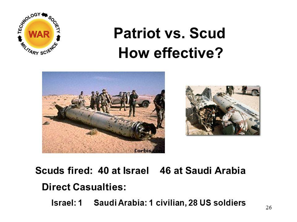 Patriot vs. Scud How effective? Scuds fired: 40 at Israel 46 at Saudi Arabia Direct Casualties: Israel: 1 Saudi Arabia: 1 civilian, 28 US soldiers 26
