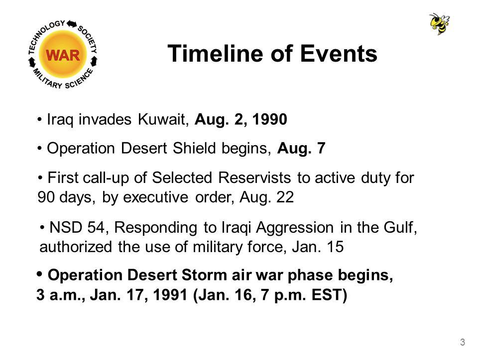 Timeline of Events Iraq invades Kuwait, Aug. 2, 1990 Operation Desert Shield begins, Aug. 7 Operation Desert Storm air war phase begins, 3 a.m., Jan.