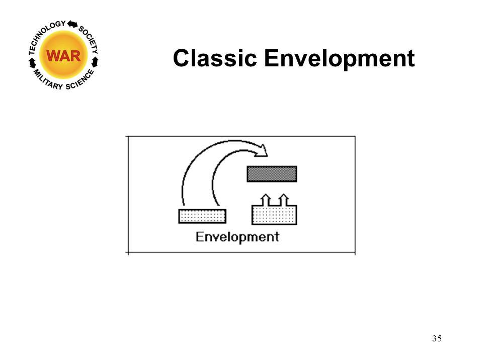 Classic Envelopment 35