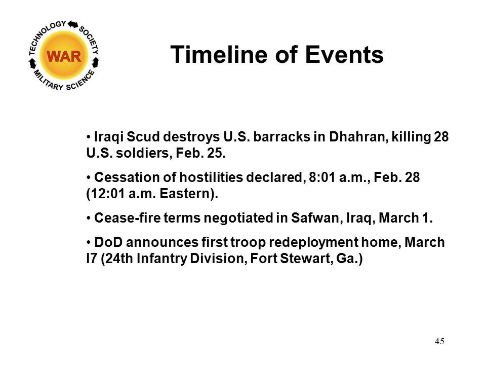 Timeline of Events Iraqi Scud destroys U.S. barracks in Dhahran, killing 28 U.S. soldiers, Feb. 25. Cessation of hostilities declared, 8:01 a.m., Feb.