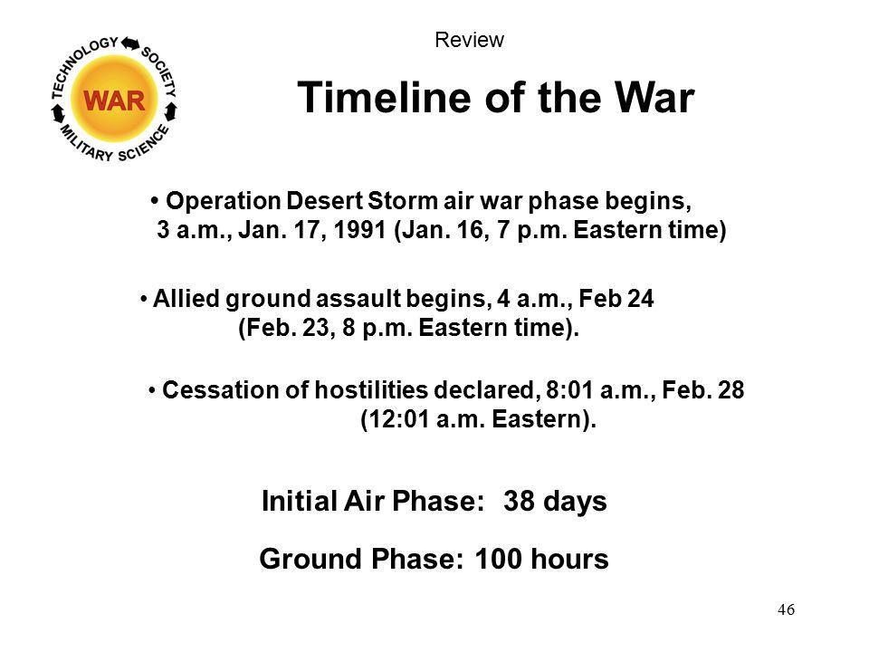 Timeline of the War Cessation of hostilities declared, 8:01 a.m., Feb. 28 (12:01 a.m. Eastern). Allied ground assault begins, 4 a.m., Feb 24 (Feb. 23,