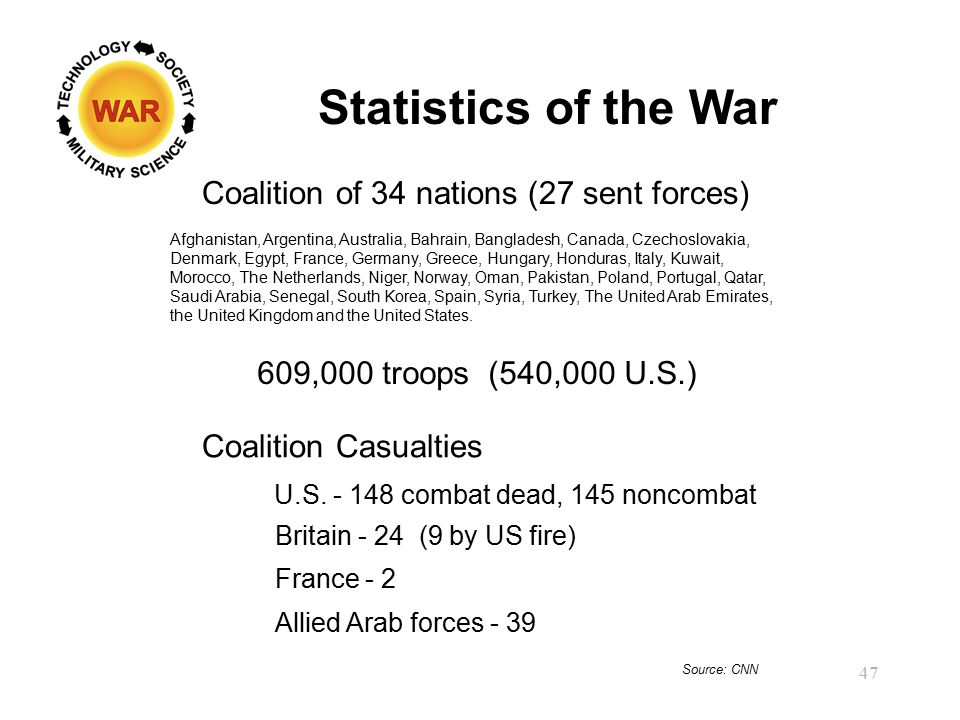 Coalition of 34 nations (27 sent forces) Statistics of the War 609,000 troops (540,000 U.S.) Afghanistan, Argentina, Australia, Bahrain, Bangladesh, Canada, Czechoslovakia, Denmark, Egypt, France, Germany, Greece, Hungary, Honduras, Italy, Kuwait, Morocco, The Netherlands, Niger, Norway, Oman, Pakistan, Poland, Portugal, Qatar, Saudi Arabia, Senegal, South Korea, Spain, Syria, Turkey, The United Arab Emirates, the United Kingdom and the United States.