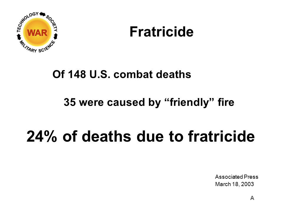"""Fratricide Of 148 U.S. combat deaths 35 were caused by """"friendly"""" fire 24% of deaths due to fratricide Associated Press March 18, 2003 A"""