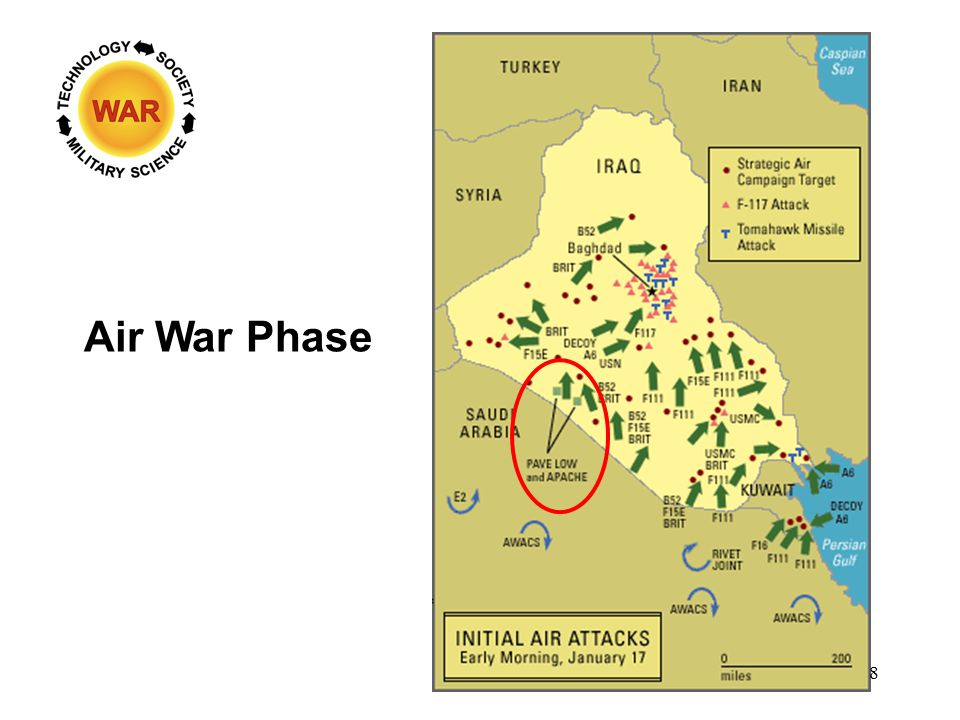 Air War Phase 8