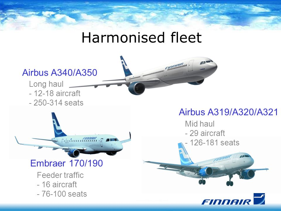 Harmonised fleet Embraer 170/190 Long haul - 12-18 aircraft - 250-314 seats Airbus A340/A350 Mid haul - 29 aircraft - 126-181 seats Airbus A319/A320/A321 Feeder traffic - 16 aircraft - 76-100 seats