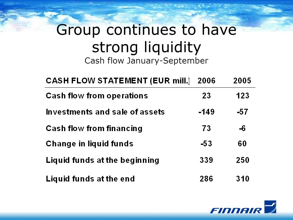 Group continues to have strong liquidity Cash flow January-September