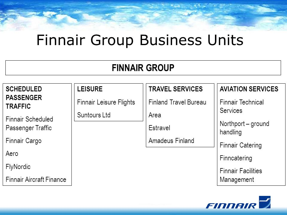 Finnair Group Business Units SCHEDULED PASSENGER TRAFFIC Finnair Scheduled Passenger Traffic Finnair Cargo Aero FlyNordic Finnair Aircraft Finance LEISURE Finnair Leisure Flights Suntours Ltd AVIATION SERVICES Finnair Technical Services Northport – ground handling Finnair Catering Finncatering Finnair Facilities Management TRAVEL SERVICES Finland Travel Bureau Area Estravel Amadeus Finland FINNAIR GROUP