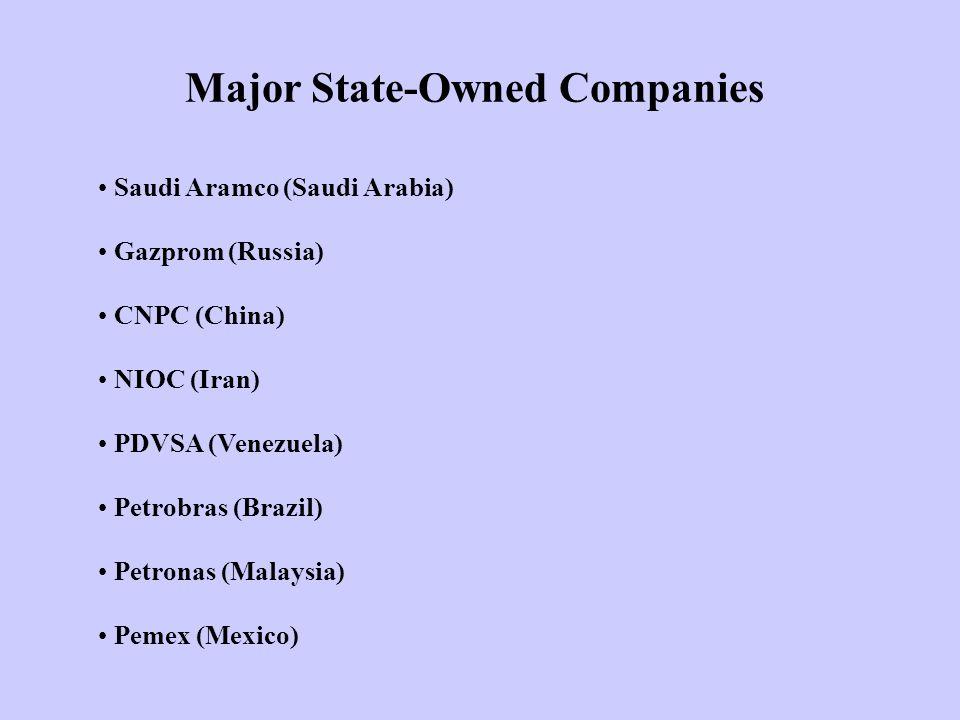 Major State-Owned Companies Saudi Aramco (Saudi Arabia) Gazprom (Russia) CNPC (China) NIOC (Iran) PDVSA (Venezuela) Petrobras (Brazil) Petronas (Malaysia) Pemex (Mexico)