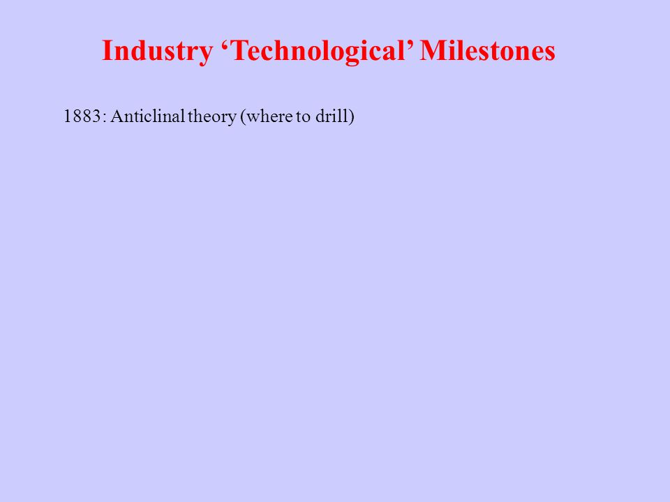 Industry 'Technological' Milestones 1883: Anticlinal theory (where to drill)