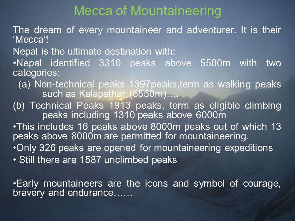 Mt. Everest – 8,848m