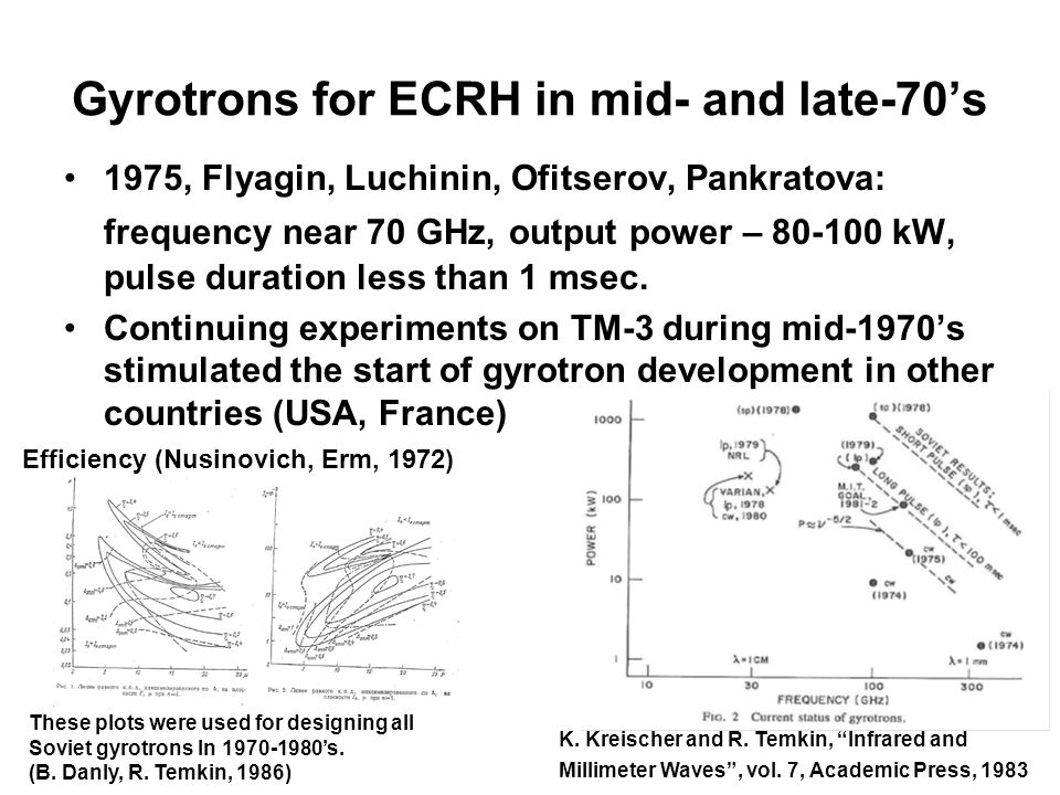 Gyrotrons for ECRH in mid- and late-70's 1975, Flyagin, Luchinin, Ofitserov, Pankratova: frequency near 70 GHz, output power – 80-100 kW, pulse duration less than 1 msec.