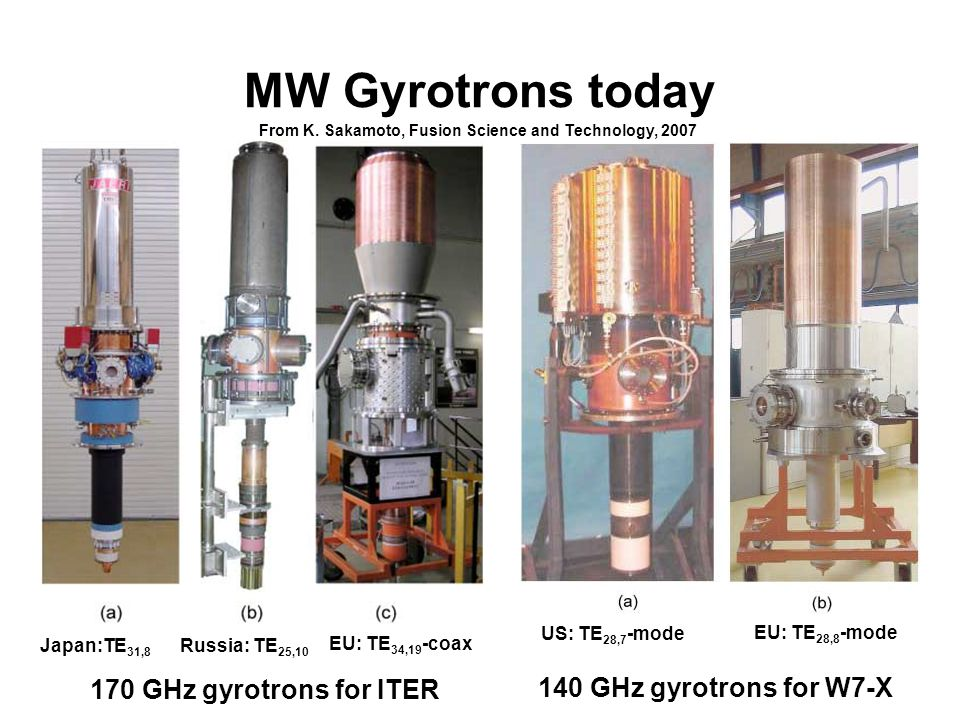 Gyrotron codes for designing MW-class, CW gyrotrons Self-consistent, non-stationary, parameterized code MAGY (UMD/NRL, T.