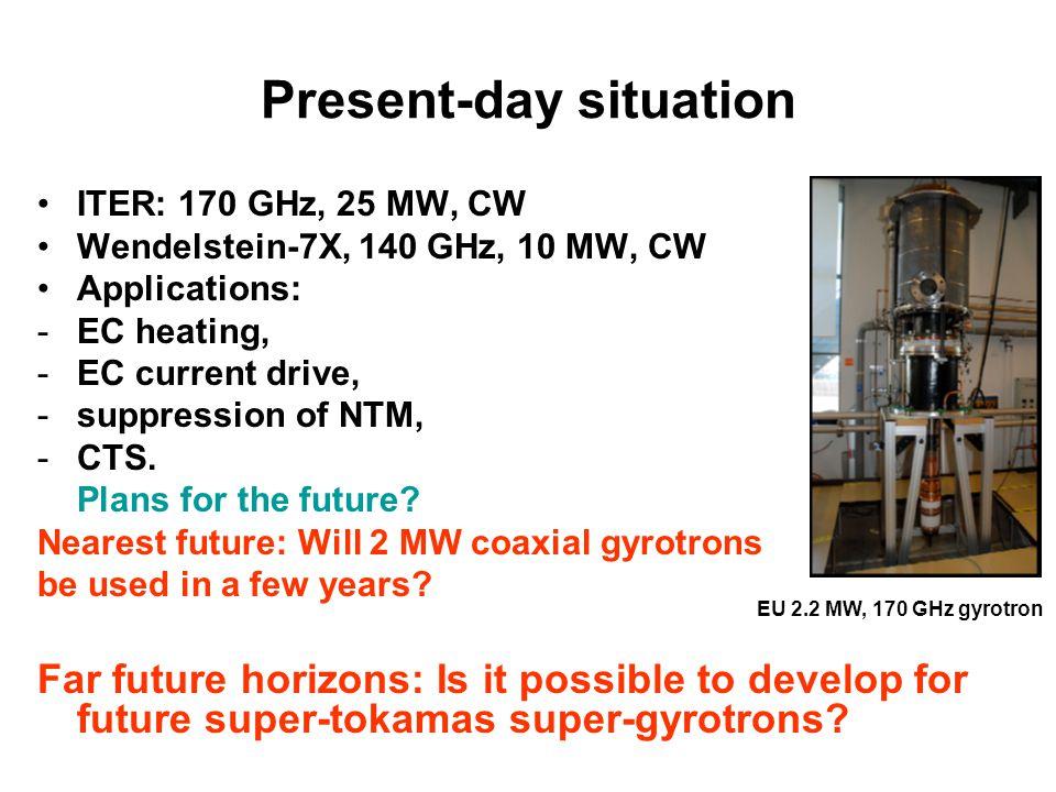 Super-Gyrotron for Super-Tokamak?