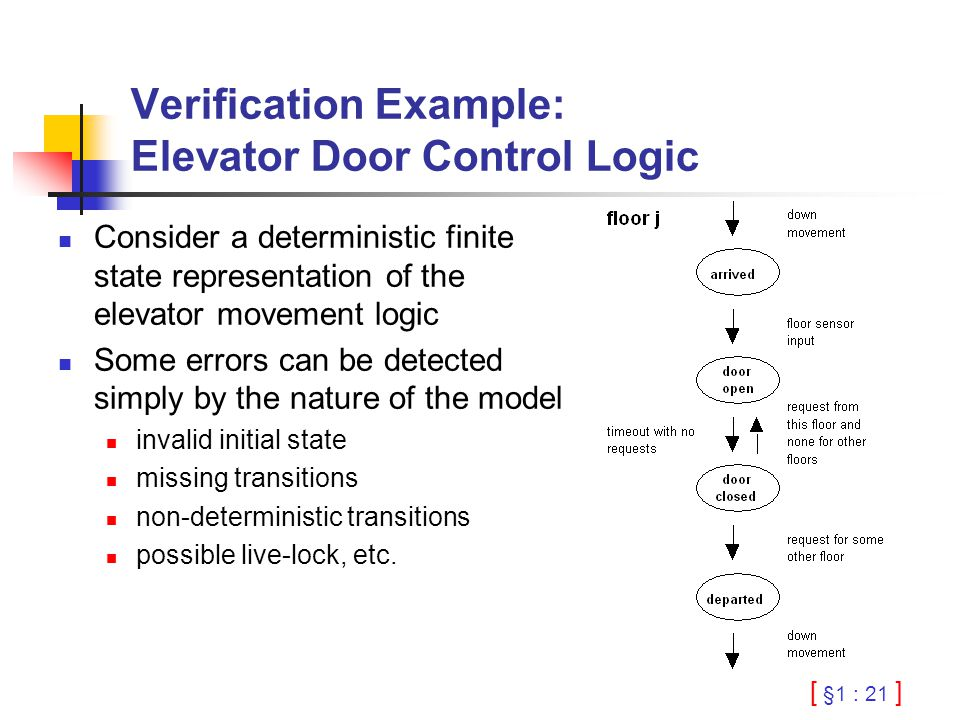[ §1 : 21 ] Verification Example: Elevator Door Control Logic Consider a deterministic finite state representation of the elevator movement logic Some
