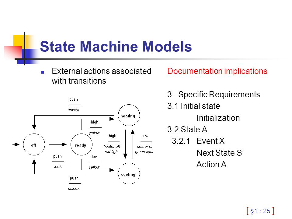 [ §1 : 25 ] State Machine Models External actions associated with transitions Documentation implications 3.Specific Requirements 3.1 Initial state Ini