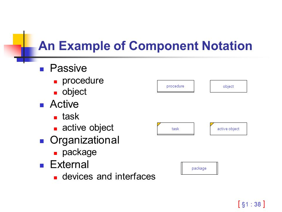 [ §1 : 38 ] An Example of Component Notation Passive procedure object Active task active object Organizational package External devices and interfaces