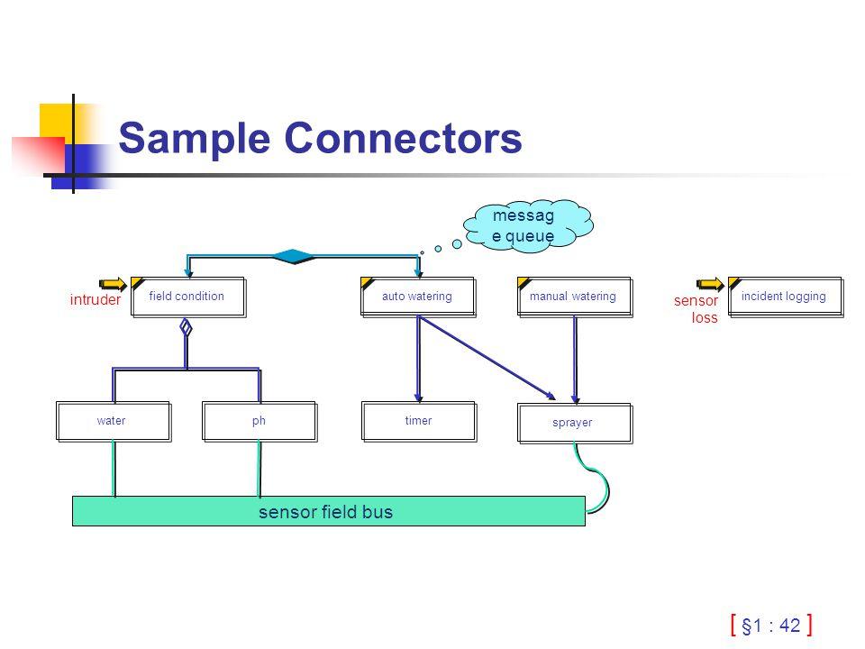 [ §1 : 42 ] Sample Connectors water incident logging field condition auto wateringmanual watering ph sprayer timer sensor field bus sensor loss intrud