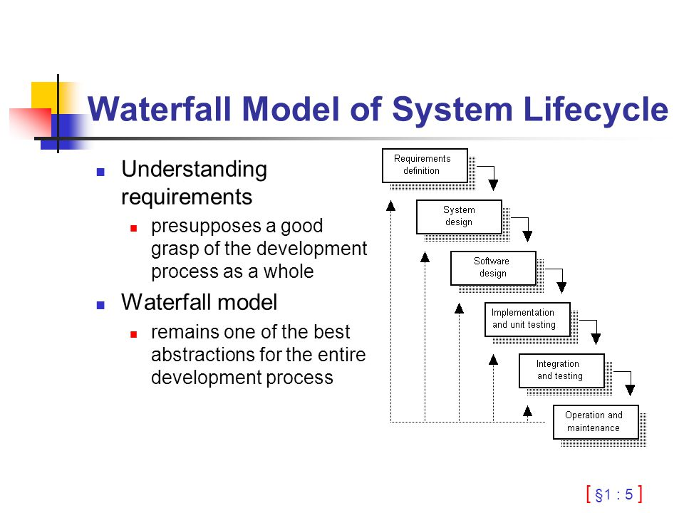 [ §1 : 5 ] Waterfall Model of System Lifecycle Understanding requirements presupposes a good grasp of the development process as a whole Waterfall model remains one of the best abstractions for the entire development process