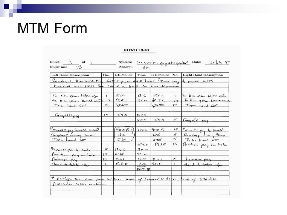 MTM Form