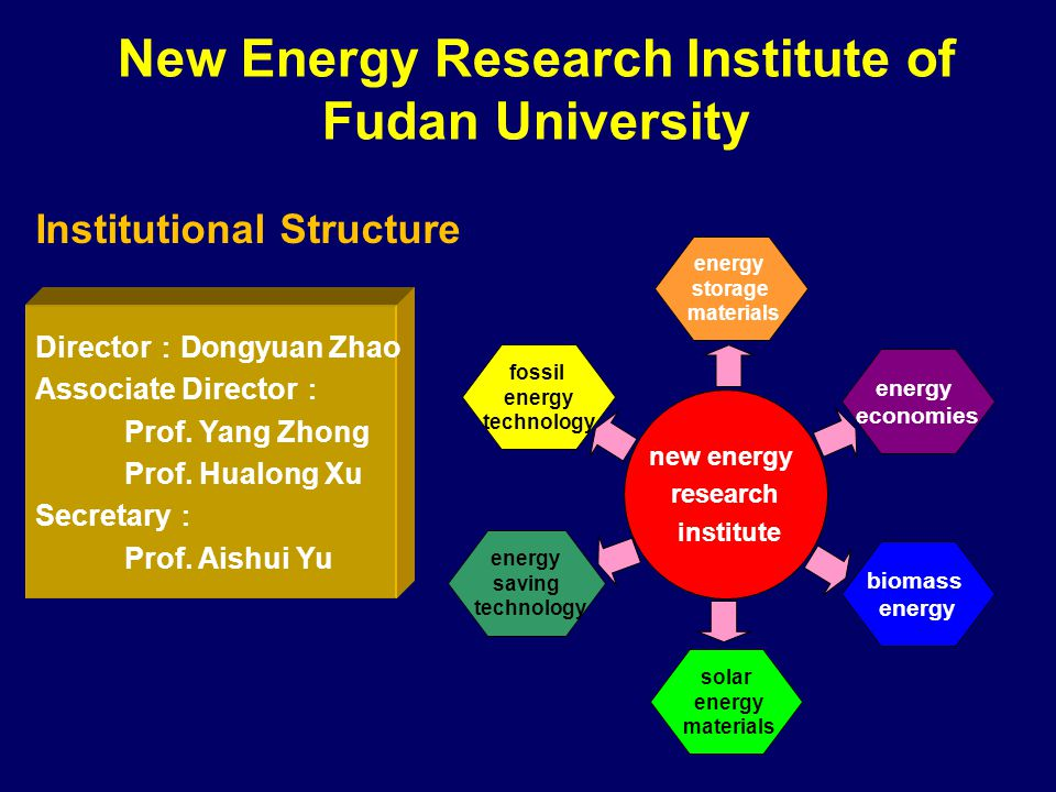 new energy research institute energy storage materials fossil energy technology energy saving technology solar energy materials biomass energy economies Director : Dongyuan Zhao Associate Director : Prof.