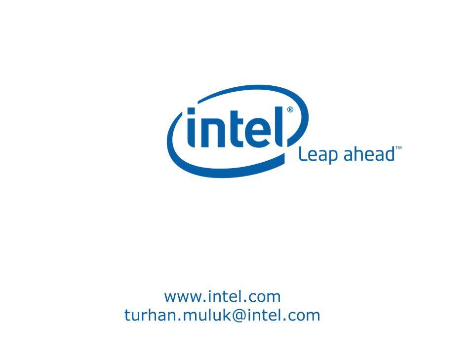 www.intel.com turhan.muluk@intel.com
