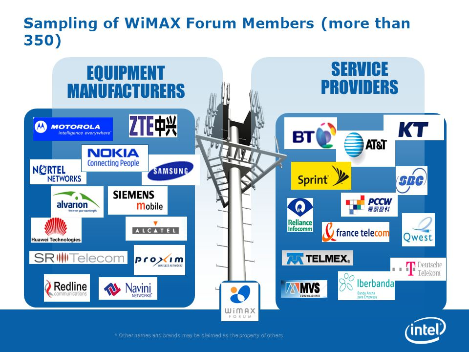 Sampling of WiMAX Forum Members (more than 350) * Other names and brands may be claimed as the property of others EQUIPMENT MANUFACTURERS SERVICE PROVIDERS
