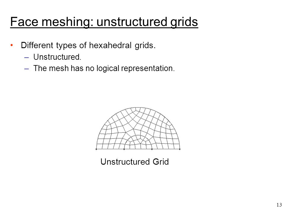 13 Unstructured Grid Face meshing: unstructured grids Different types of hexahedral grids.