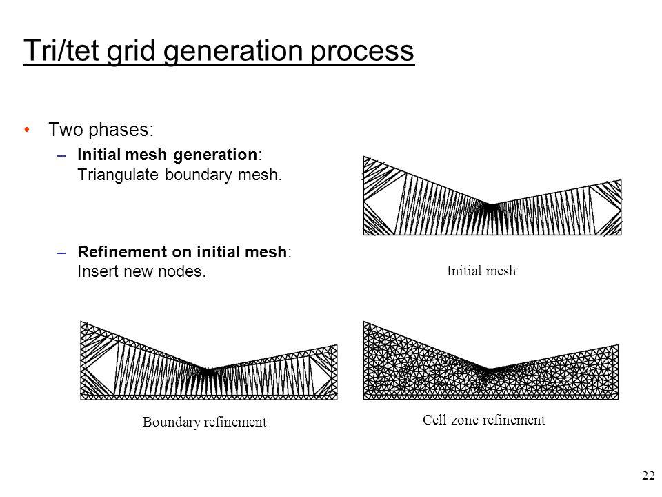 22 Two phases: –Initial mesh generation: Triangulate boundary mesh.