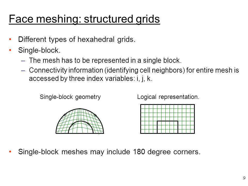 9 Different types of hexahedral grids. Single-block.