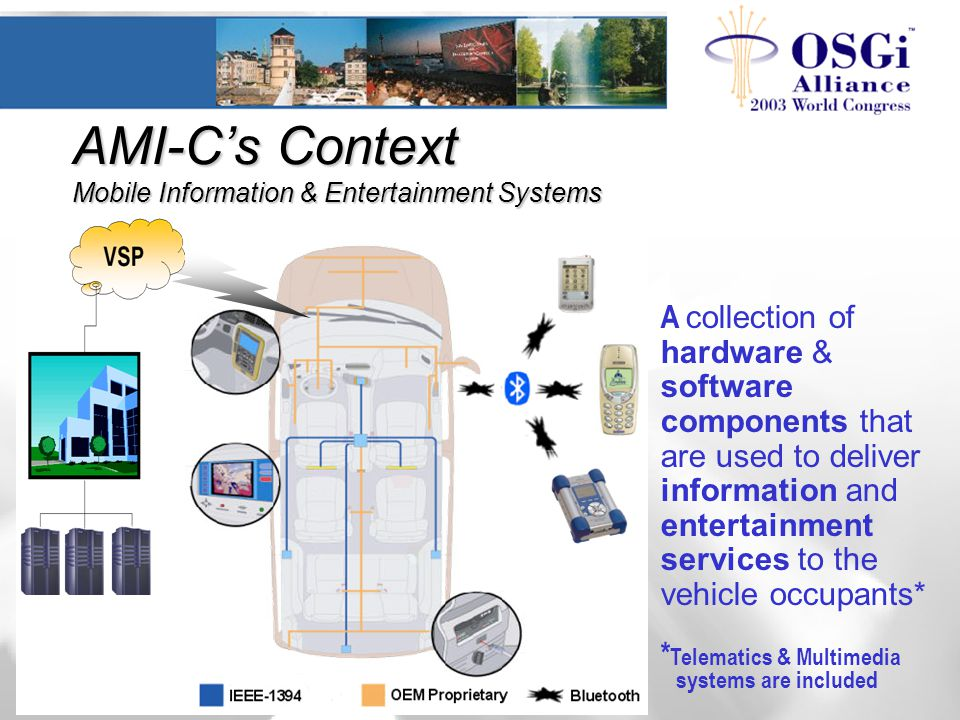 AMI-C's Context Mobile Information & Entertainment Systems A collection of hardware & software components that are used to deliver information and entertainment services to the vehicle occupants* * Telematics & Multimedia systems are included