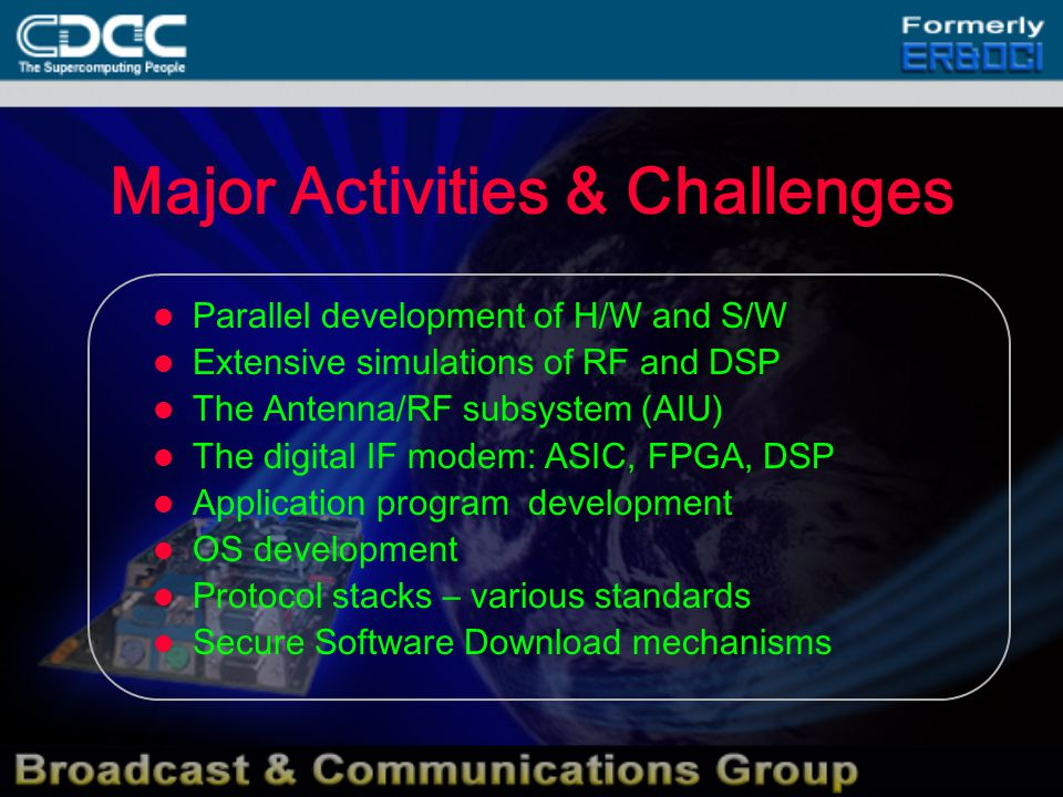 Major Activities & Challenges Parallel development of H/W and S/W Extensive simulations of RF and DSP The Antenna/RF subsystem (AIU) The digital IF modem: ASIC, FPGA, DSP Application program development OS development Protocol stacks – various standards Secure Software Download mechanisms