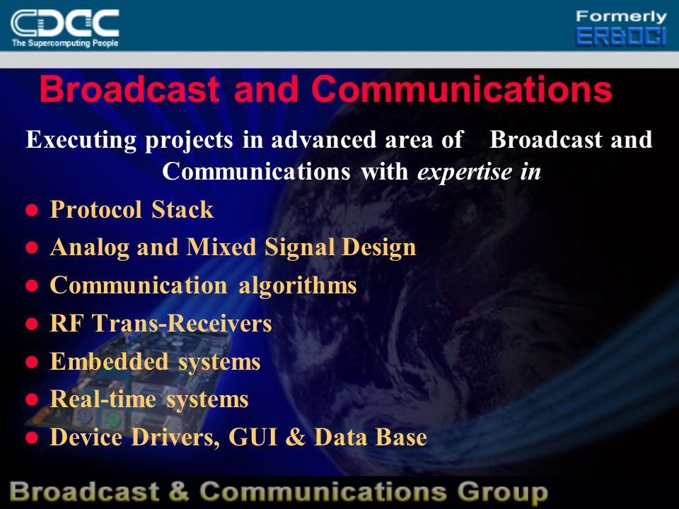 Major Projects TETRA Hand Held TETRA Base Station TETRA Protocol Stacks CDART 1-Advanced Hand Portable IP Telephone Watermarking Digital Audio Lawful Interception of VoIP Traffic